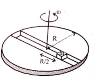 Coriolis Forces Images problem based diagram